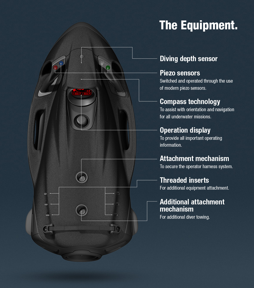 ROTINOR-DIVEJET-Equipment_mobile